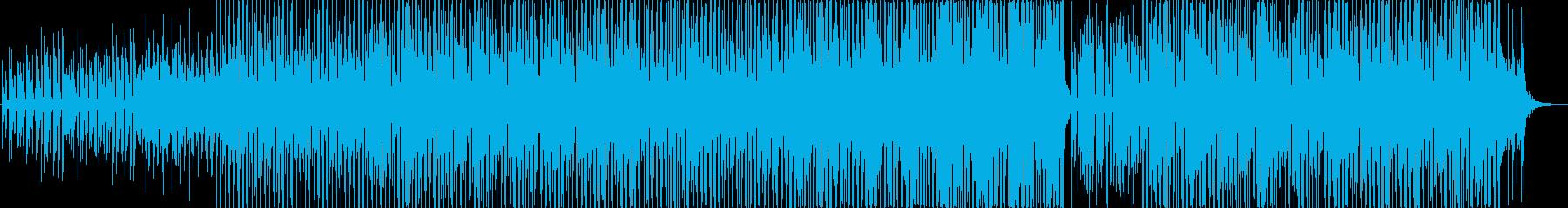 イージーリスニング 感情的 説明的...の再生済みの波形