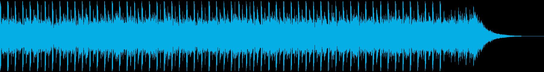 チームでの作業(30秒)の再生済みの波形