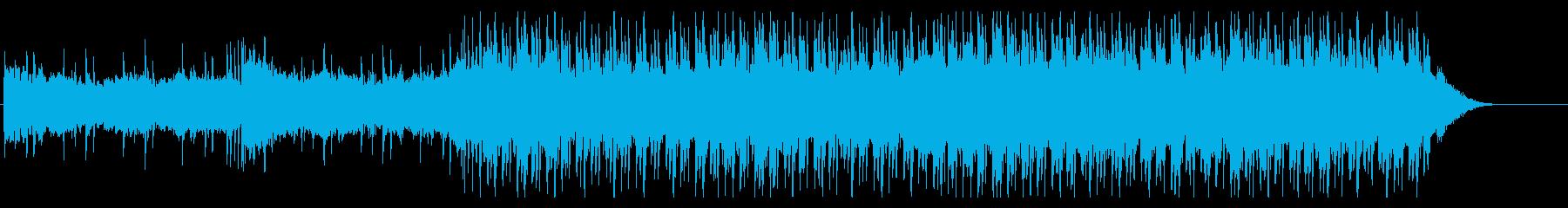 ふつふつとした感じの四つ打ちの再生済みの波形