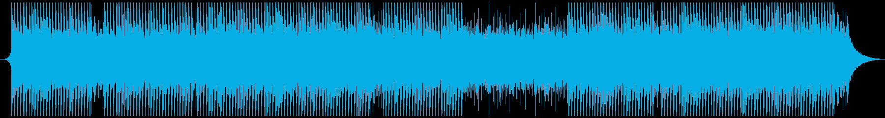やる気にさせるモチベーション音楽の再生済みの波形