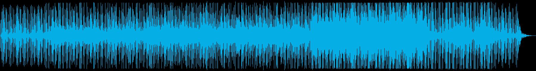 アンビエント 実験的な アクティブ...の再生済みの波形