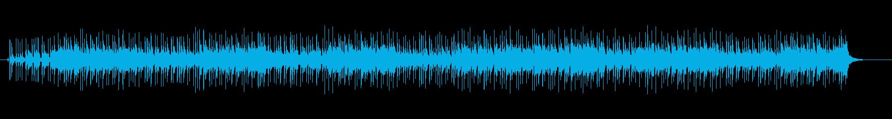 テンポのある明るいフュージョンの再生済みの波形