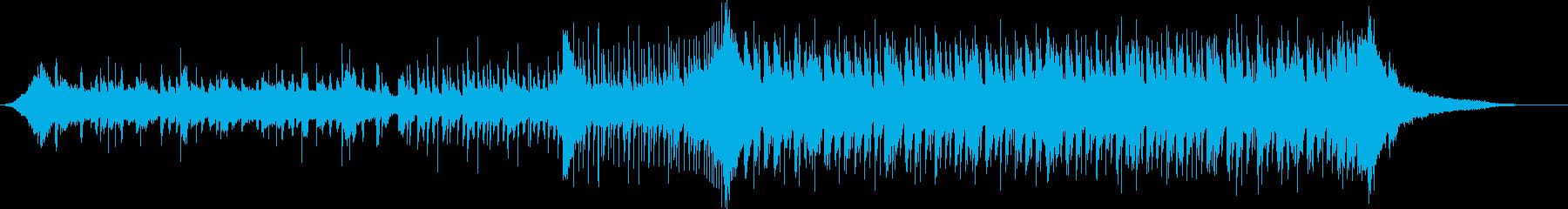 「山の魔王の宮殿にて」短いEDMカバーの再生済みの波形