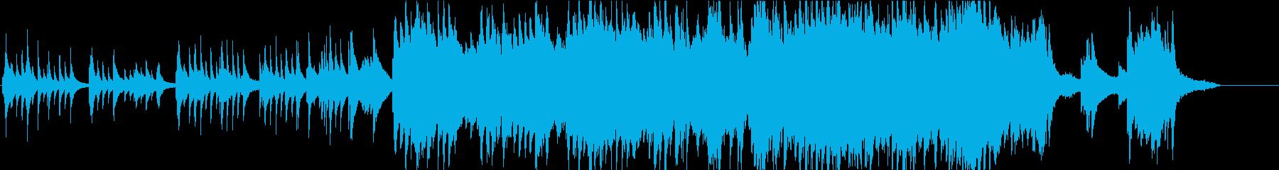 ピアノと弦のベタなやや感動BGMの再生済みの波形