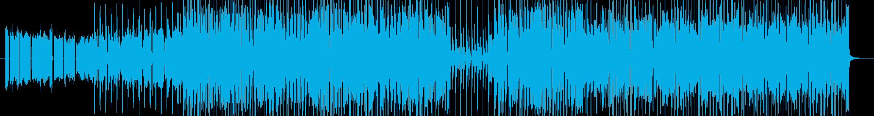 シンセの繰返しフレーズが印象的なEDMの再生済みの波形