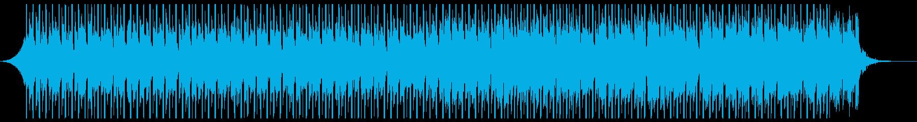 テクノロジーアップビート(60秒)の再生済みの波形
