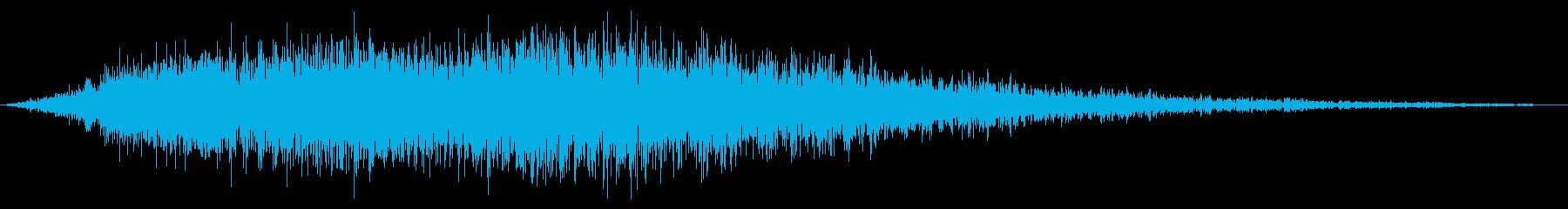 サーボの未来、エレクトロニクスによる動きの再生済みの波形