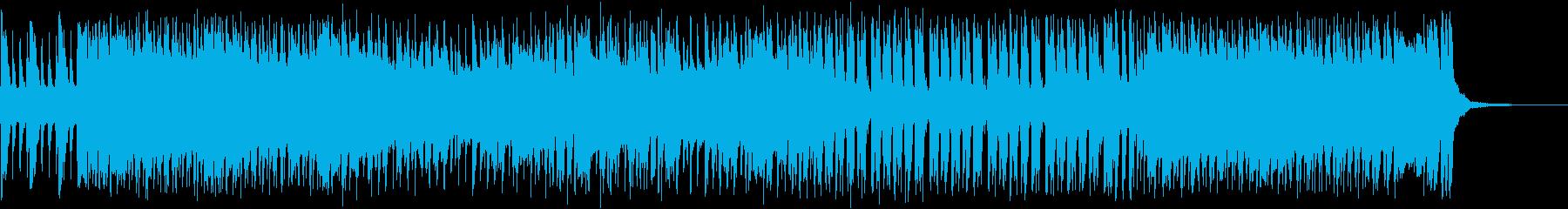 スカ・パンク・ノリノリ・パラエティの再生済みの波形
