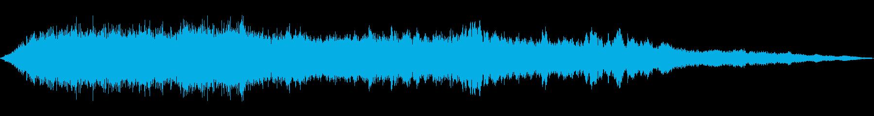 ヘリコプター/離陸前/エンジン音!02の再生済みの波形