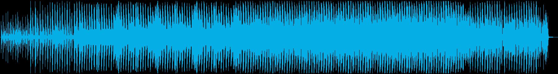 ドキドキが止まらないパーカッションビートの再生済みの波形