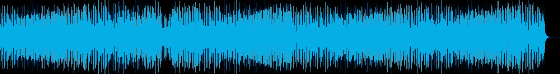 ゲームステージ チュートリアル リード無の再生済みの波形