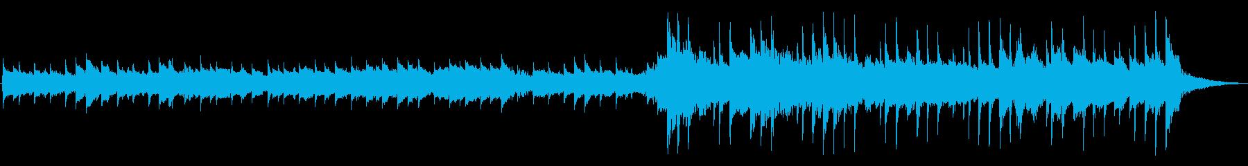 ギターのハーモニクス、パッド、スト...の再生済みの波形