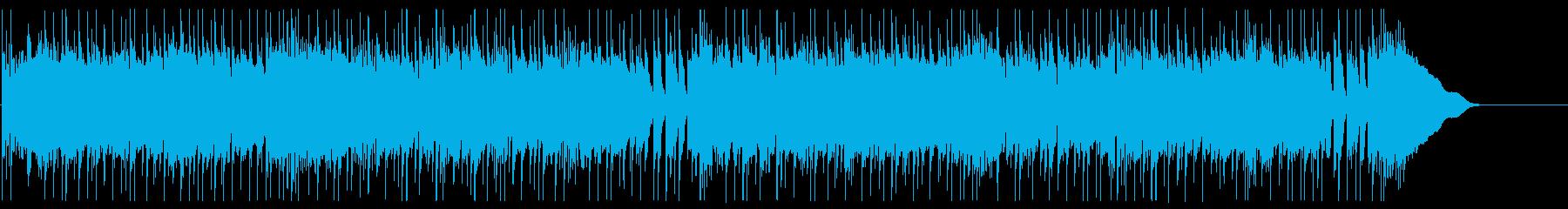 ドラムとベースのみ・ロック系ビートの再生済みの波形