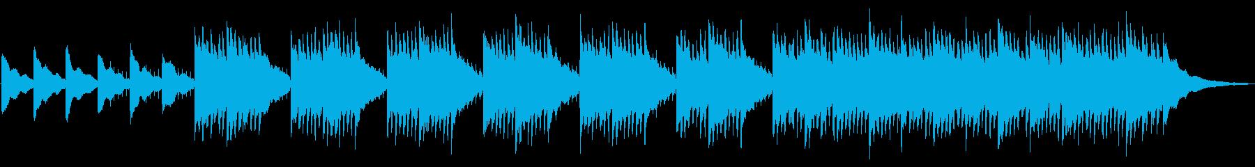チューブラーベルでお経みたいなガムランの再生済みの波形