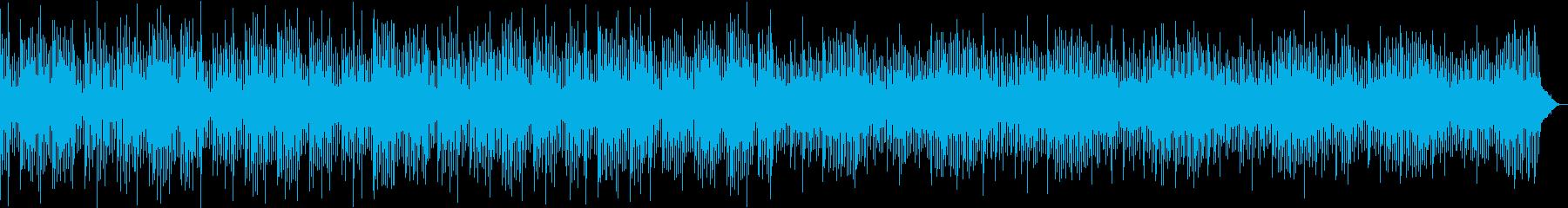 ニュース /悪化・不穏/ 2パターン入りの再生済みの波形