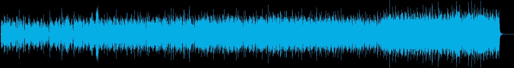アウトドア・キャンプ・旅・ケルトの再生済みの波形
