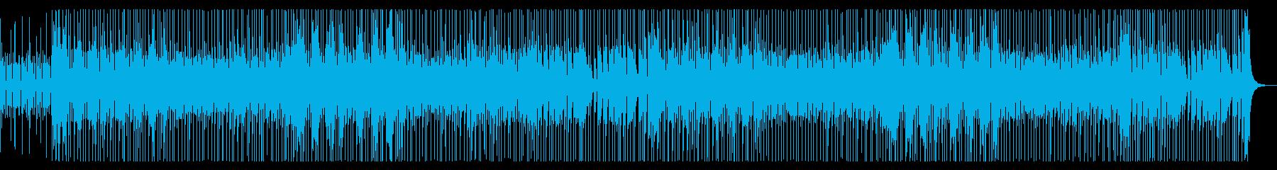 SaguriSaguriの再生済みの波形
