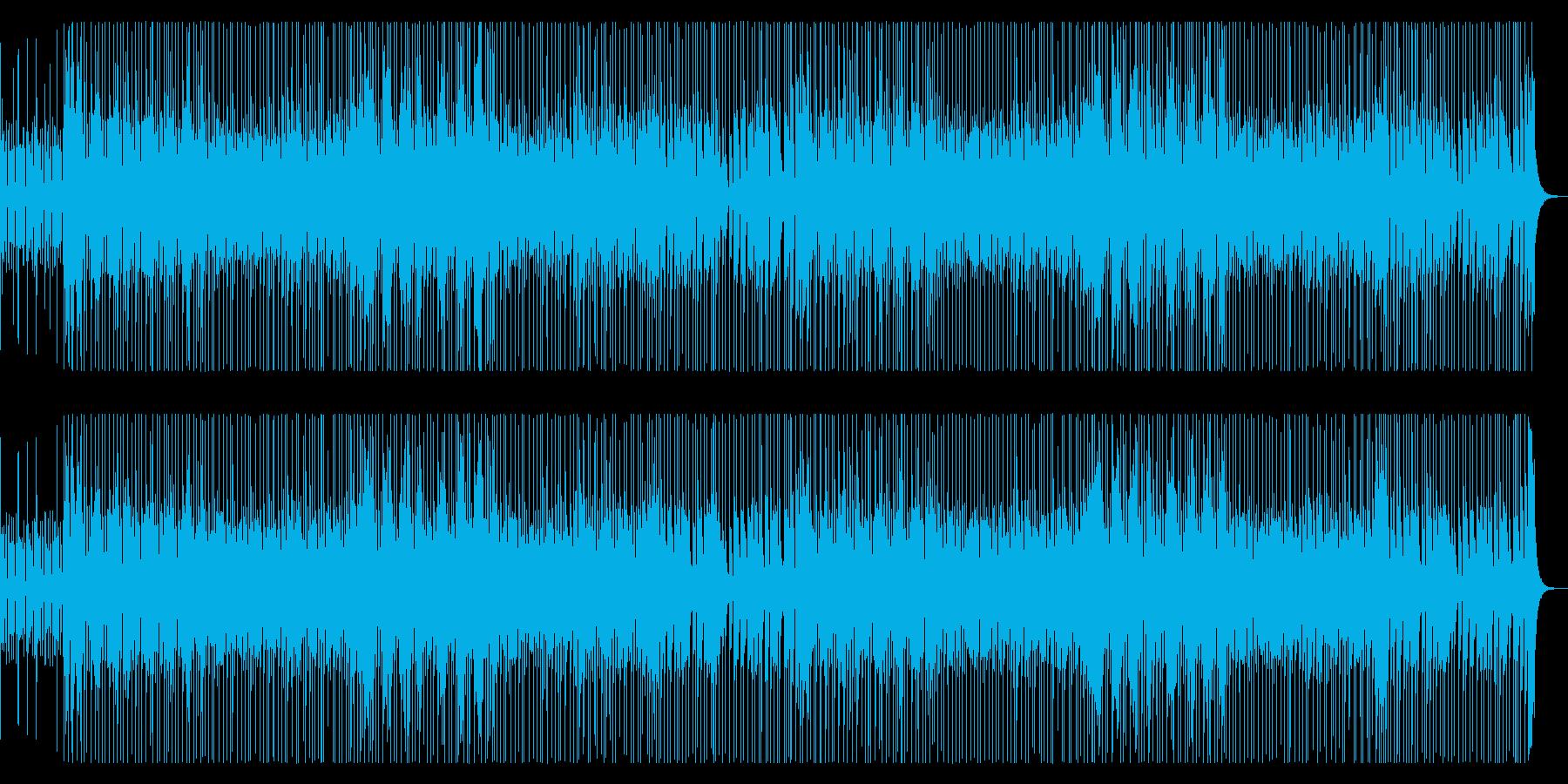 YouTube シンキングタイムのBGMの再生済みの波形