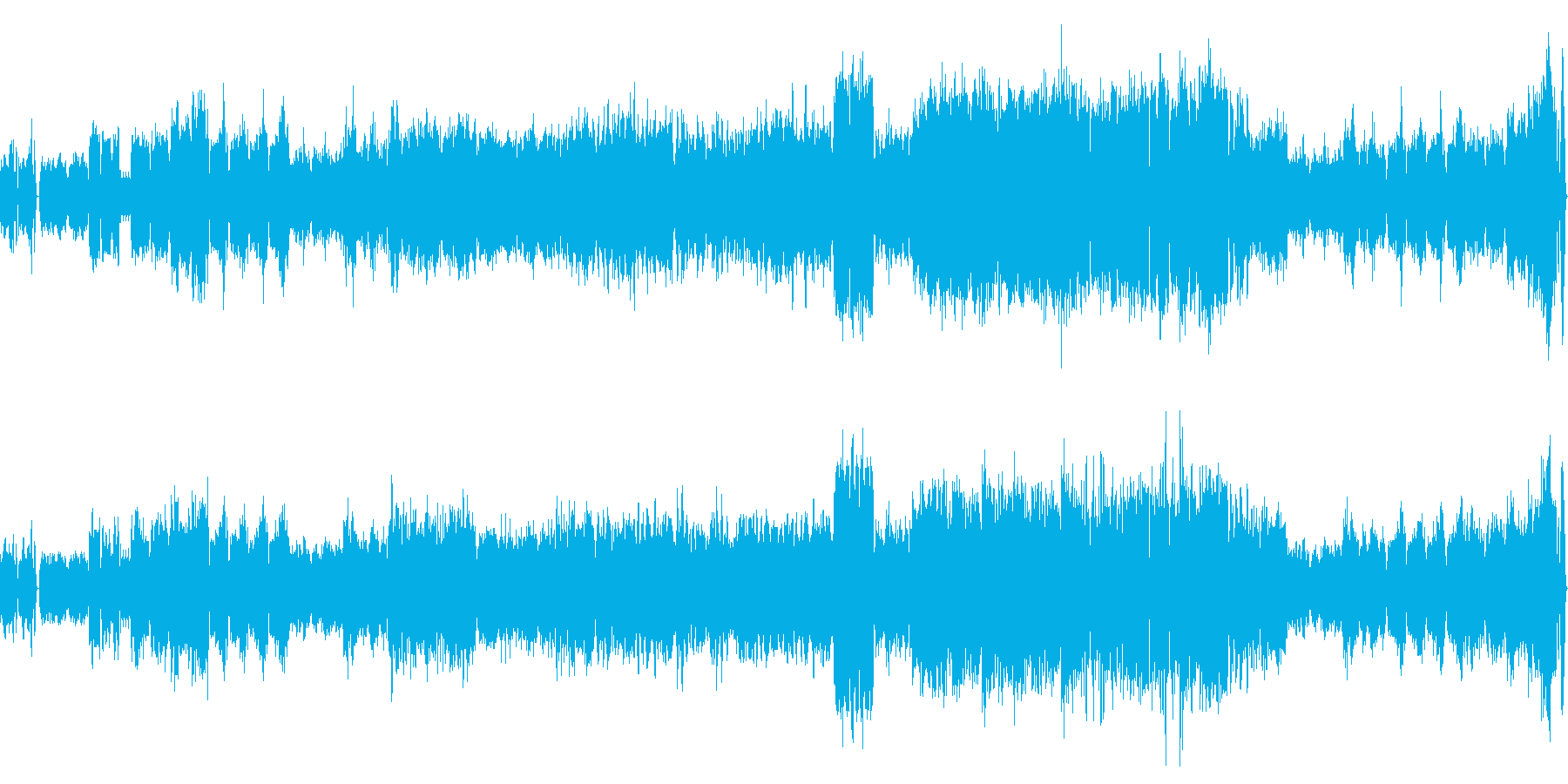 登山をイメージしたワルツですの再生済みの波形