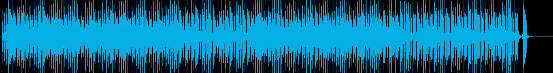 ドキドキ焦って可愛いBGM【ループ可】の再生済みの波形