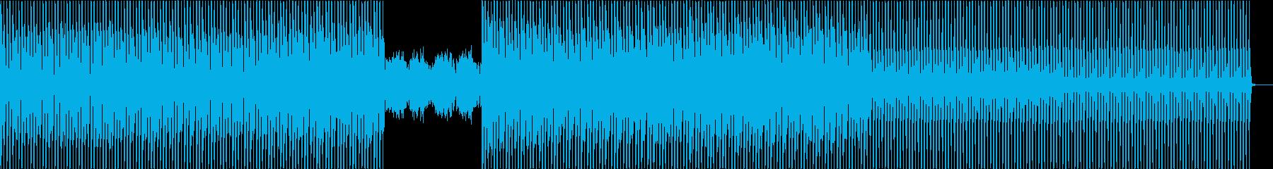 部族。音楽なし。リズムのみ。の再生済みの波形