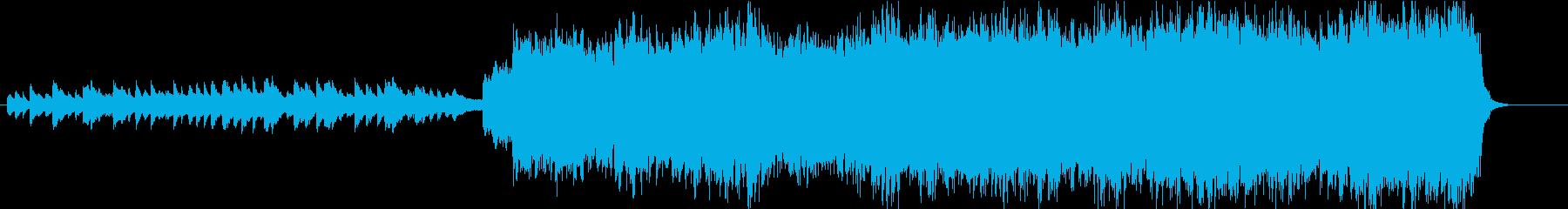 RPGのオープニングの様なオーケストラの再生済みの波形