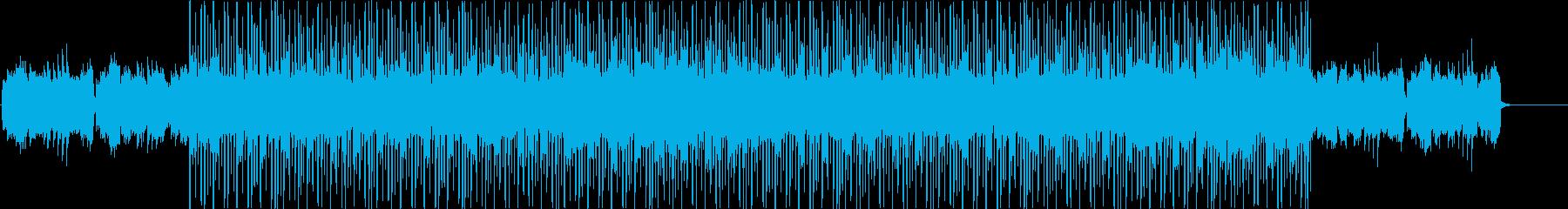 メロウなLO FIでCHILL なBGMの再生済みの波形