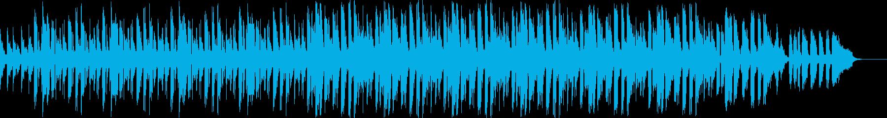 bpm128 ハイテンポスウィングバージの再生済みの波形