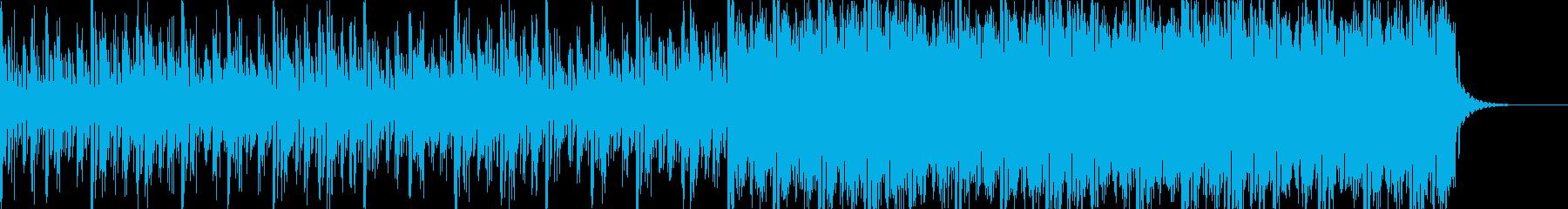 実用的な緊迫感のあるシンセBGM4の再生済みの波形