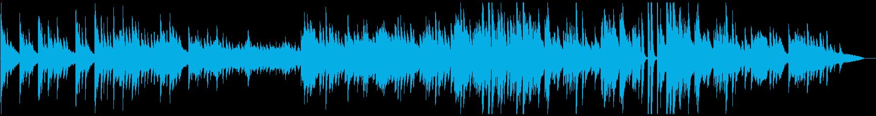 ピアノと弦楽のロマンチックで妖しいワルツの再生済みの波形
