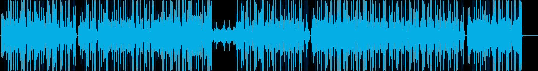 洋楽、クラブ系、ハードヒップホップ♪の再生済みの波形