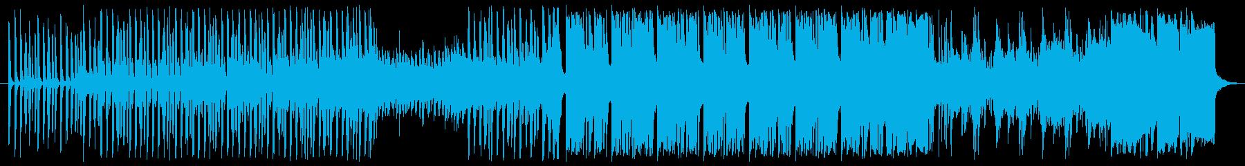 未来的なテクノオーケストラ 戦闘曲・SFの再生済みの波形