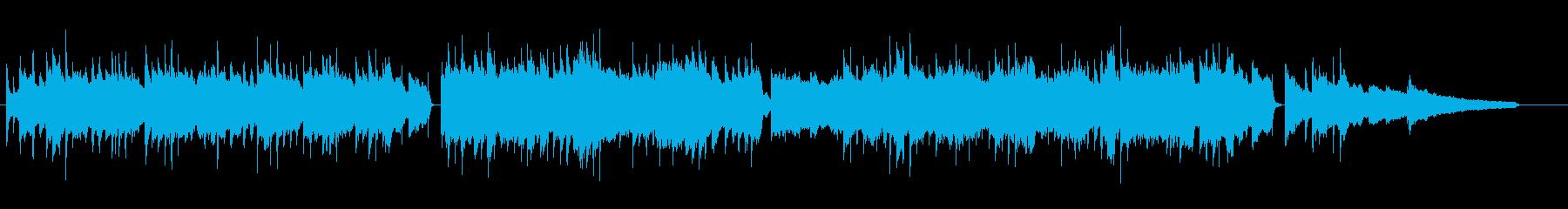 RPGの村っぽいBGMの再生済みの波形