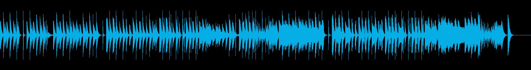 ほのぼのかわいいマリンバとピアニカの再生済みの波形