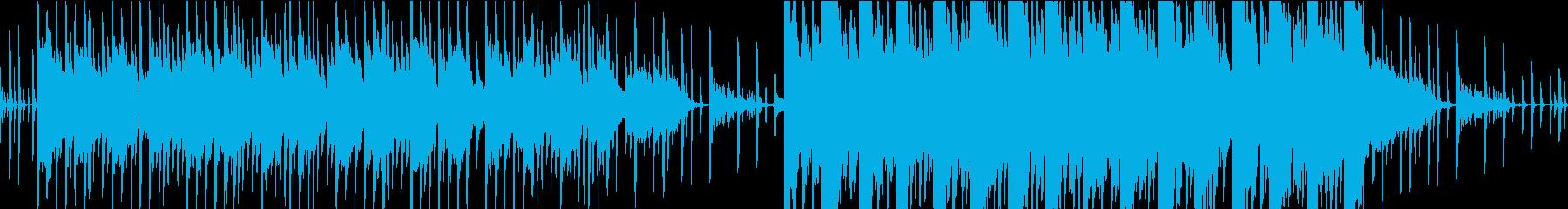 ループ可能なゆったり系エレクトロニカの再生済みの波形