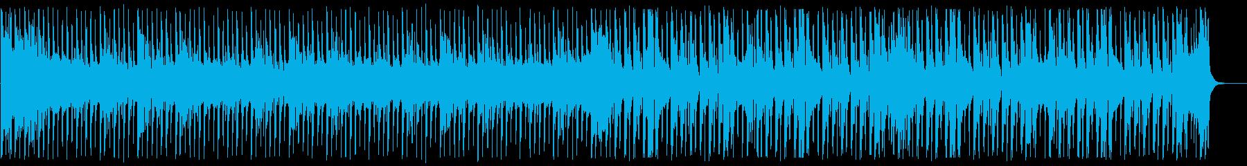 サイバーなディープハウス_No679_3の再生済みの波形