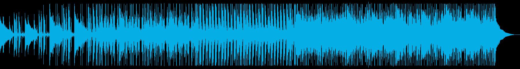 爽やかなカフェBGM_No686_3の再生済みの波形