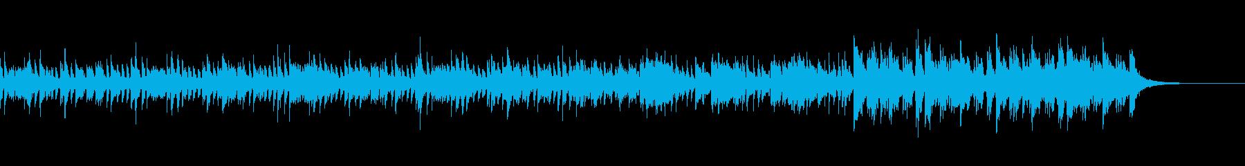 ささやかなボサノバ風BGMの再生済みの波形