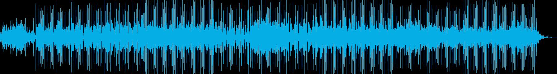 可愛くてほのぼのしたBGMの再生済みの波形