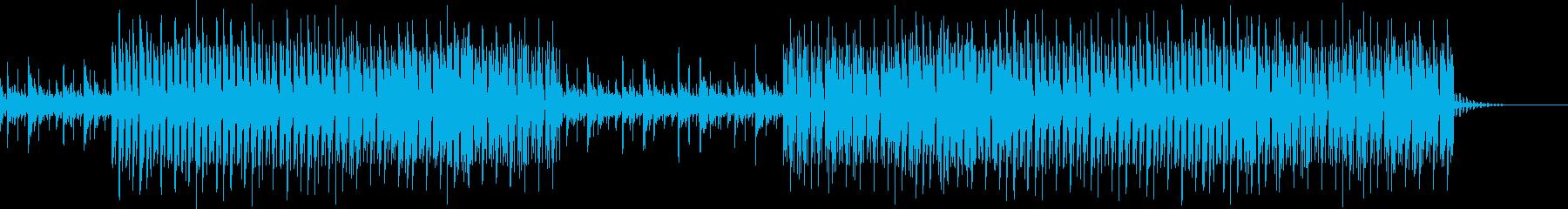 ワールド・幻想的ミステリアスEDMハウスの再生済みの波形