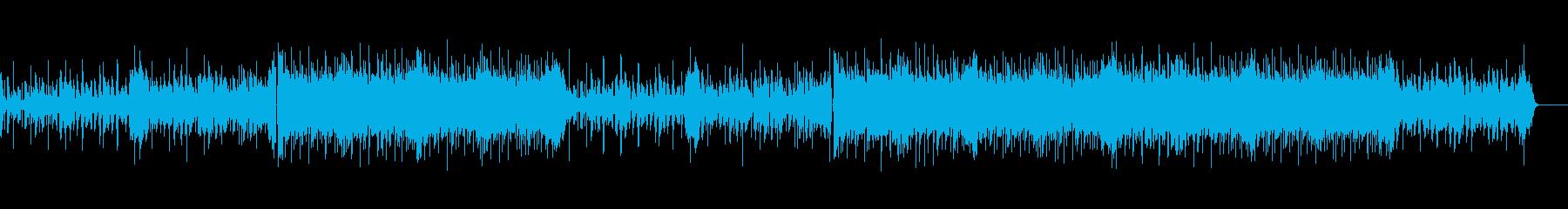 おしゃれで軽快なCM・店舗用BGMの再生済みの波形