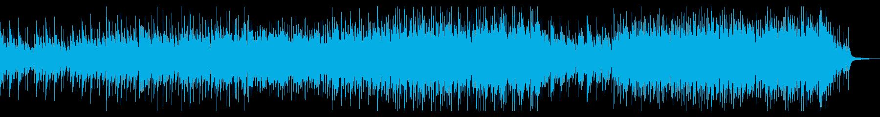 感動的ポップオーケストラの再生済みの波形