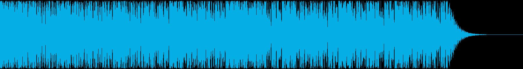 【EDM】ロング7、ミディアム2の再生済みの波形