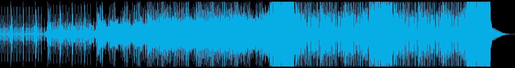 ノリ良し☆ ディープなベースハウスの再生済みの波形