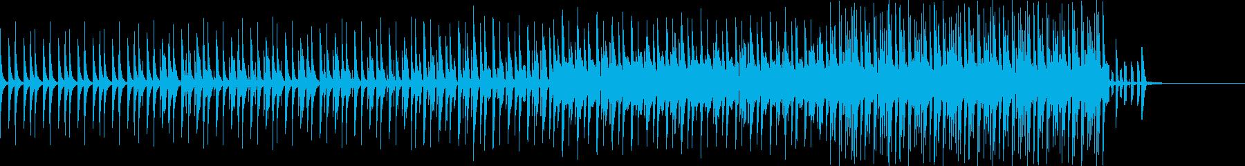 軽快、かわいい、エレクトロニカの再生済みの波形
