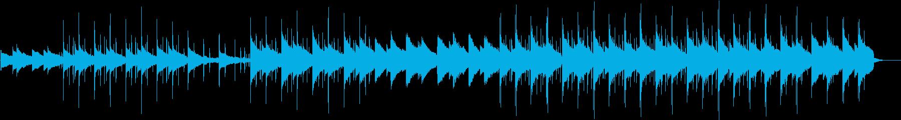 同じフレーズが繰り返されて透明感のある曲の再生済みの波形