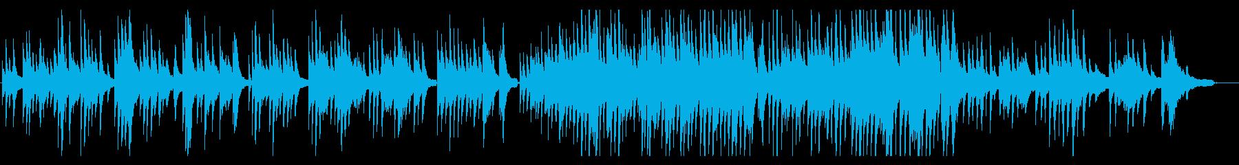 ピアノソロ ダニーボーイの再生済みの波形