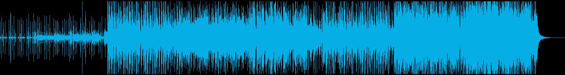 やわらかくて明るいエレクトロニカの再生済みの波形