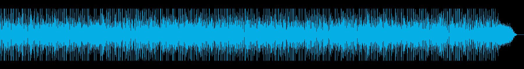 生演奏バンドファンキージャズBGMや映像の再生済みの波形