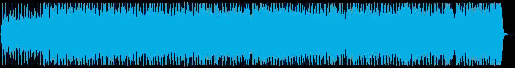 ハイエナジーバンドサウンド、映像OPに!の再生済みの波形